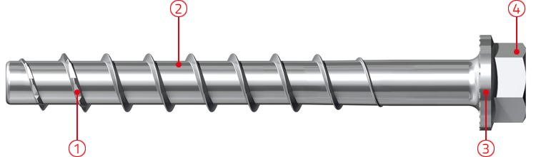 fischer ULTRACUT FBS II Concrete Screw - advantages
